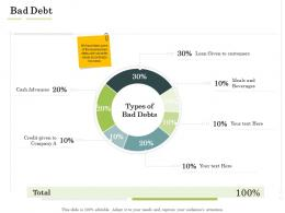 Bad Debt Administration Management Ppt Topics