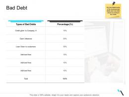 Bad Debt Business Operations Management Ppt Graphics