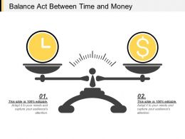 Balance Act Between Time And Money