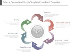 Balance Demand And Supply Template Powerpoint Templates