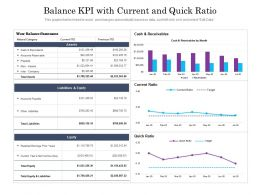 Balance KPI With Current And Quick Ratio