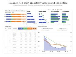 Balance KPI With Quarterly Assets And Liabilities