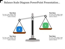 Balance Scale Diagram Powerpoint Presentation Templates