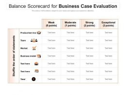 Balance Scorecard For Business Case Evaluation