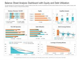 Balance Sheet Analysis Dashboard With Equity And Debt Utilization Powerpoint Template