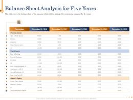 Balance Sheet Analysis For Five Years 2016 To 2020 Powerpoint Presentation Tips