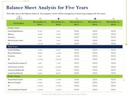 Balance Sheet Analysis For Five Years Debtors Ppt Powerpoint Presentation Show
