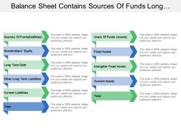 Balance Sheet Contains Sources Of Funds Long Term Debt Intangible Fixed Assets