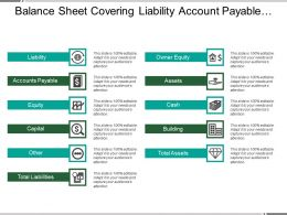 Balance Sheet Covering Liability Account Payable Capital Owners Equity Assets Building