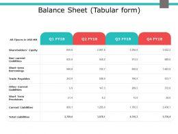Balance Sheet Current Liabilities Ppt Powerpoint Presentation Outline Graphics Design