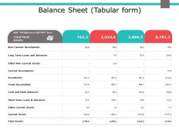 Balance Sheet Fixed Assets Ppt Powerpoint Presentation Outline Graphic Images
