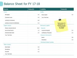 Balance Sheet For FY 17 18 Assets Ppt Powerpoint Presentation Styles Diagrams