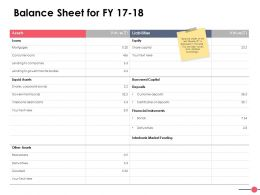 Balance Sheet For FY 17 18 Ppt Powerpoint Presentation File Gallery
