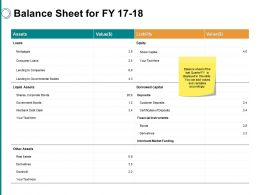 Balance Sheet For Fy 17 18 Ppt Powerpoint Presentation File Portfolio