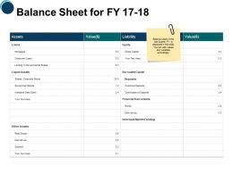 Balance Sheet For Fy 17 To 18 Ppt Powerpoint Presentation Mockup