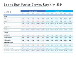 Balance Sheet Forecast Showing Results For 2024