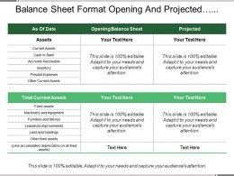 Balance Sheet Format Opening And Projected Leasehold Improvements