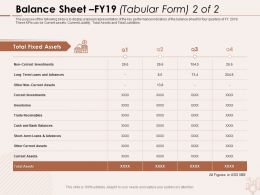 Balance Sheet FY19 Tabular Form Current Investments Ppt Powerpoint Presentation Portfolio Maker