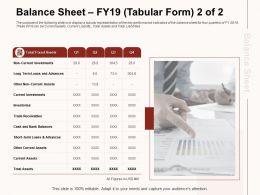 Balance Sheet FY19 Tabular Form Display Representation Ppt Powerpoint Presentation Styles