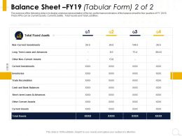 Balance Sheet FY19 Tabular Form Inventories Ppt Powerpoint Presentation Summary Examples
