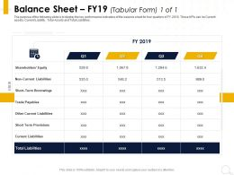 Balance Sheet FY19 Tabular Form Trade Payables Ppt Powerpoint Presentation Layouts Structure