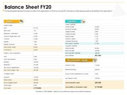 Balance Sheet FY20 Assets M2996 Ppt Powerpoint Presentation Layouts Example File