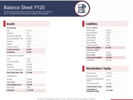 Balance Sheet Fy20 Ppt Powerpoint Presentation Styles Example Introduction