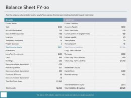 Balance Sheet FY 20 Taxes Payable Ppt Powerpoint Presentation Model Show
