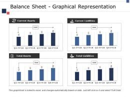 Balance Sheet Graphical Representation Ppt Pictures Graphics Tutorials