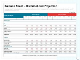 Balance Sheet Historical And Projection Long Property Ppt Powerpoint Presentation Deck