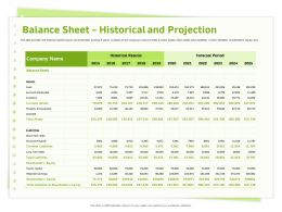 Balance Sheet Historical And Projection Retained Earnings Ppt Powerpoint Presentation File Deck