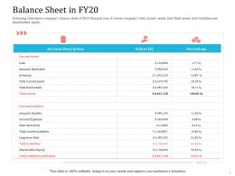 Balance Sheet In Fy20 Receivable Ppt Powerpoint Presentation Icon Example