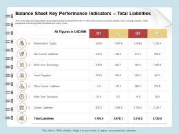 Balance Sheet Key Performance Indicators Total Liabilities Equity Ppt Model