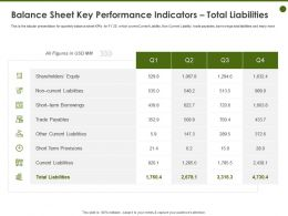 Balance Sheet Key Performance Indicators Total Liabilities Tabular Ppt Powerpoint Styles Skills