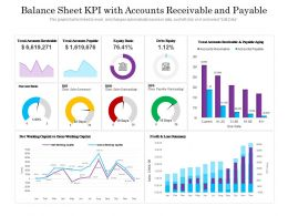 Balance Sheet KPI With Accounts Receivable And Payable