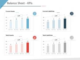 Balance Sheet KPIS Business Purchase Due Diligence Ppt Professional