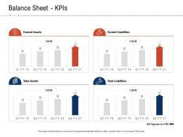 Balance Sheet Kpis Fraud Investigation Ppt Powerpoint Presentation Styles Information