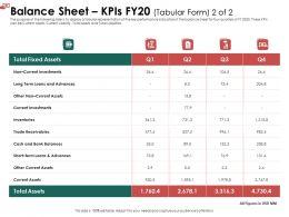 Balance Sheet KPIs FY20 L1929 Ppt Powerpoint Presentation Professional Themes