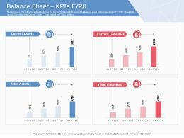 Balance Sheet KPIS Fy20 Ppt Powerpoint Presentation Infographics Introduction