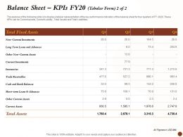 Balance Sheet Kpis Fy20 Tabular Loans Advances Ppt Powerpoint Portfolio