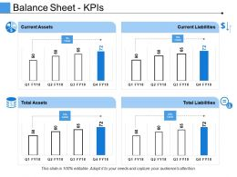Balance Sheet Kpis Powerpoint Slide Design Ideas