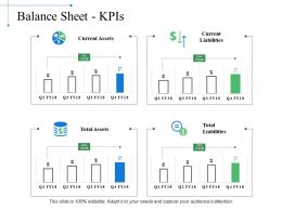 Balance Sheet Kpis Powerpoint Slide Graphics