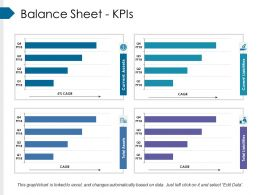 Balance Sheet Kpis Powerpoint Slide Ideas