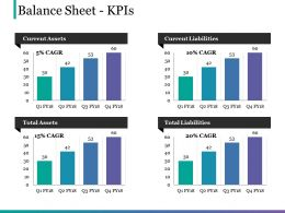 Balance Sheet Kpis Powerpoint Slide Presentation Tips