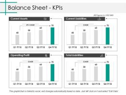Balance Sheet Kpis Ppt Designs Download