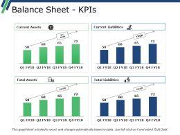 Balance Sheet Kpis Ppt Examples Professional