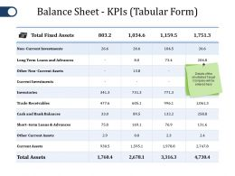 Balance Sheet Kpis Ppt File Ideas