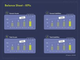Balance Sheet KPIs Ppt Powerpoint Presentation Outline Sample