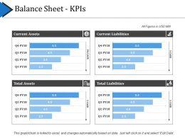Balance Sheet Kpis Ppt Presentation