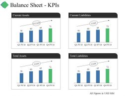 Balance Sheet Kpis Ppt Summary Graphics